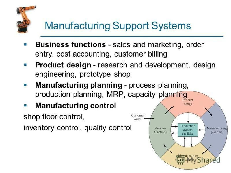 Manufacturing Support Systems Business functions - sales and marketing, order entry, cost accounting, customer billing Product design - research and development, design engineering, prototype shop Manufacturing planning - process planning, production