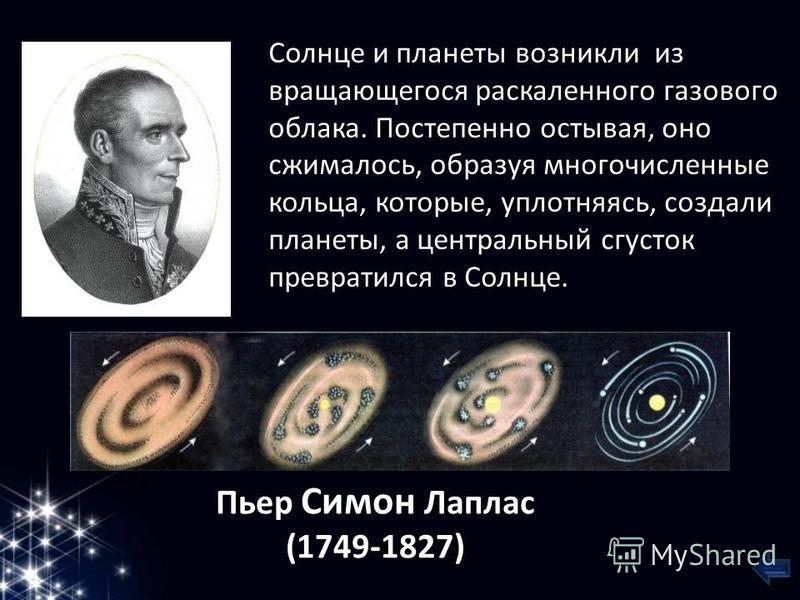 Солнце и планеты возникли из вращающегося раскаленного газового облака. Постепенно остывая, оно сжималось, образуя многочисленные кольца, которые, уплотняясь, создали планеты, а центральный сгусток превратился в Солнце. Пьер Симон Лаплас (1749-1827)