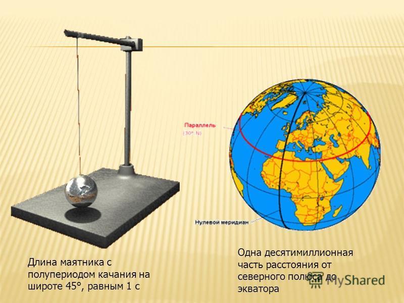 Длина маятника с полупериодом качания на широте 45°, равным 1 c Одна десятимиллионная часть расстояния от северного полюса до экватора