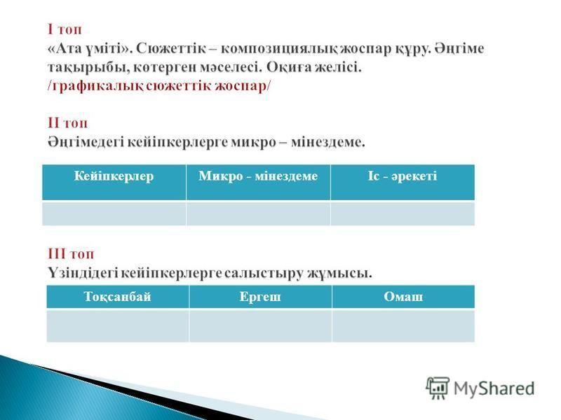 Кейіпкерлер Микро - мінездемеІс - әрекеті Тоқсанбай ЕргешОмаш