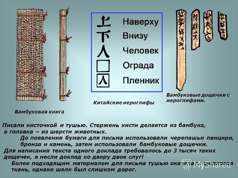 Бамбуковые дощечки с иероглифами. Бамбуковая книга Китайские иероглифы Писали кисточкой и тушью. Стержень кисти делается из бамбука, а головка – из шерсти животных. До появления бумаги для письма использовали черепашьи панцири, бронза и камень, затем