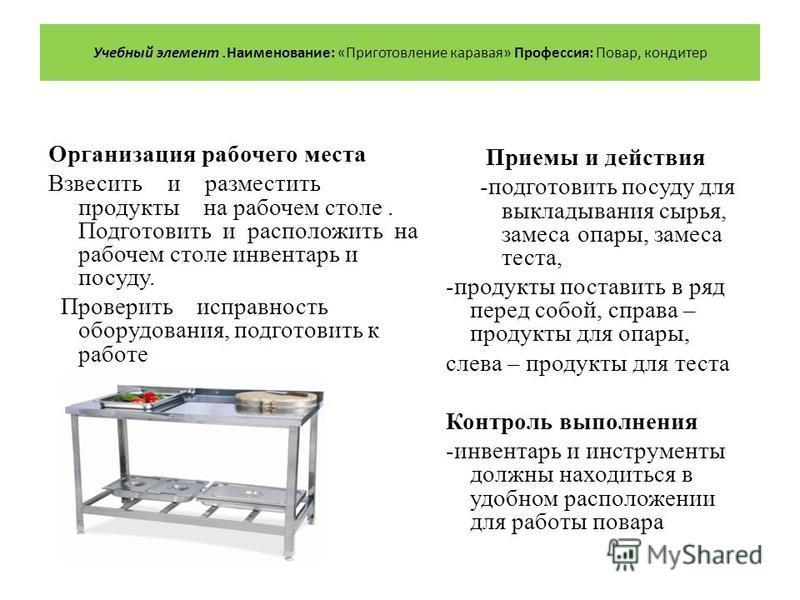 Организация рабочего места Взвесить и разместить продукты на рабочем столе. Подготовить и расположить на рабочем столе инвентарь и посуду. Проверить исправность оборудования, подготовить к работе Приемы и действия -подготовить посуду для выкладывания