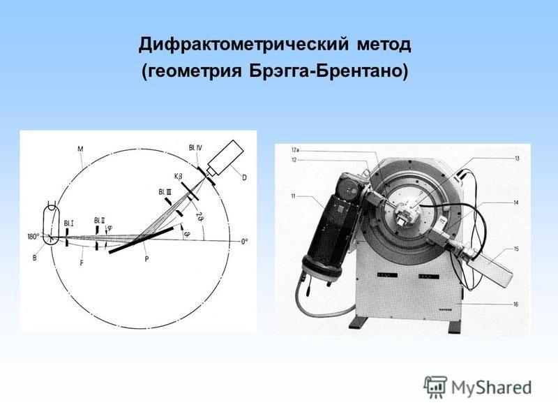 Дифрактометрический метод (геометрия Брэгга-Брентано)