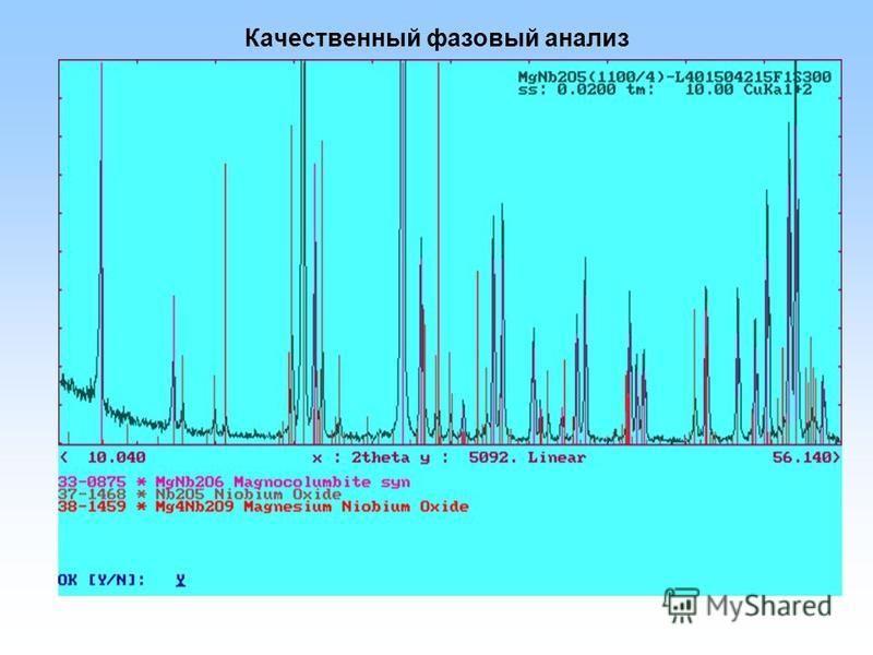 Качественный фазовый анализ