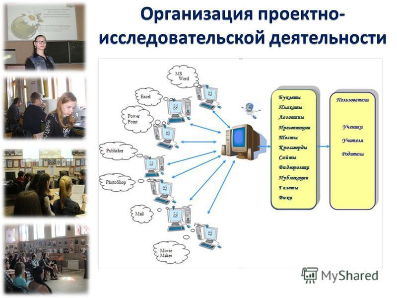Организация проектно- исследовательской деятельности