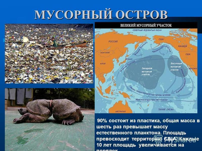 МУСОРНЫЙ ОСТРОВ 90% состоит из пластика, общая масса в шесть раз превышает массу естественного планктона. Площадь превосходит территорию США! Каждые 10 лет площадь увеличивается на порядок.