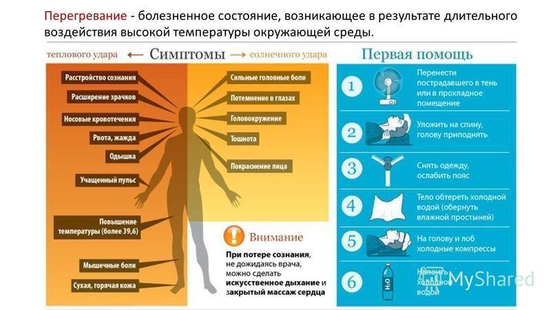 Перегревание - болезненное состояние, возникающее в результате длительного воздействия высокой температуры окружающей среды.