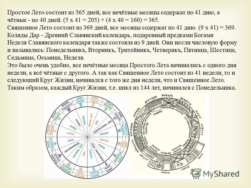 Простое Лето состоит из 365 дней, все нечётные месяцы содержат по 41 дню, а чётные - по 40 дней. (5 х 41 = 205) + (4 х 40 = 160) = 365. Священное Лето состоит из 369 дней, все месяцы содержат по 41 дню. (9 х 41) = 369. Коляды Дар - Древний Славянский