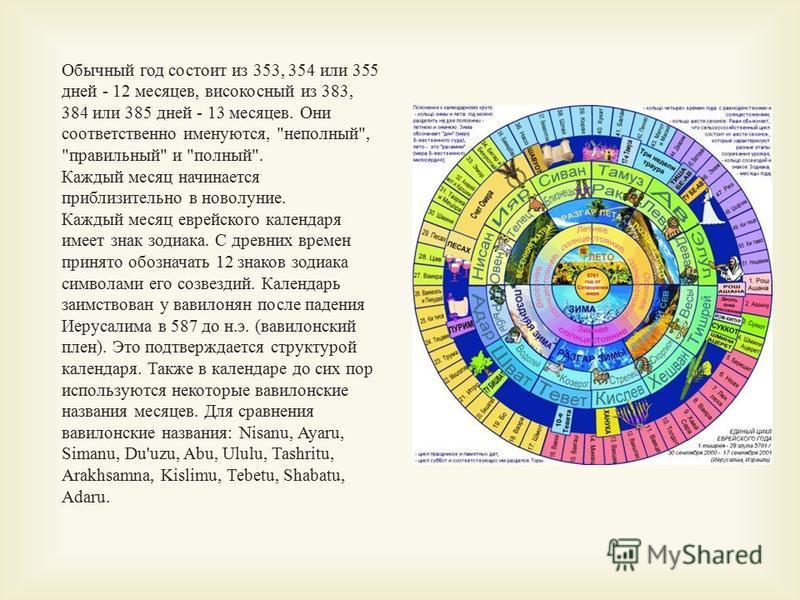 Обычный год состоит из 353, 354 или 355 дней - 12 месяцев, високосный из 383, 384 или 385 дней - 13 месяцев. Они соответственно именуются,