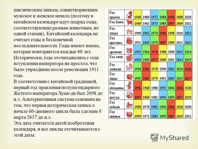 циклическим знакам, олицетворяющим мужское и женское начало ( поэтому в китайском календаре идут подряд годы, соответствующие разным животным, но одной стихии ). Китайский календарь не считает годы в бесконечной последовательности. Годы имеют имена,
