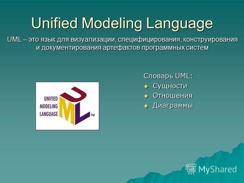 Unified Modeling Language Словарь UML: Сущности Сущности Отношения Отношения Диаграммы Диаграммы UML – это язык для визуализации, специфицирования, конструирования и документирования артефактов программных систем