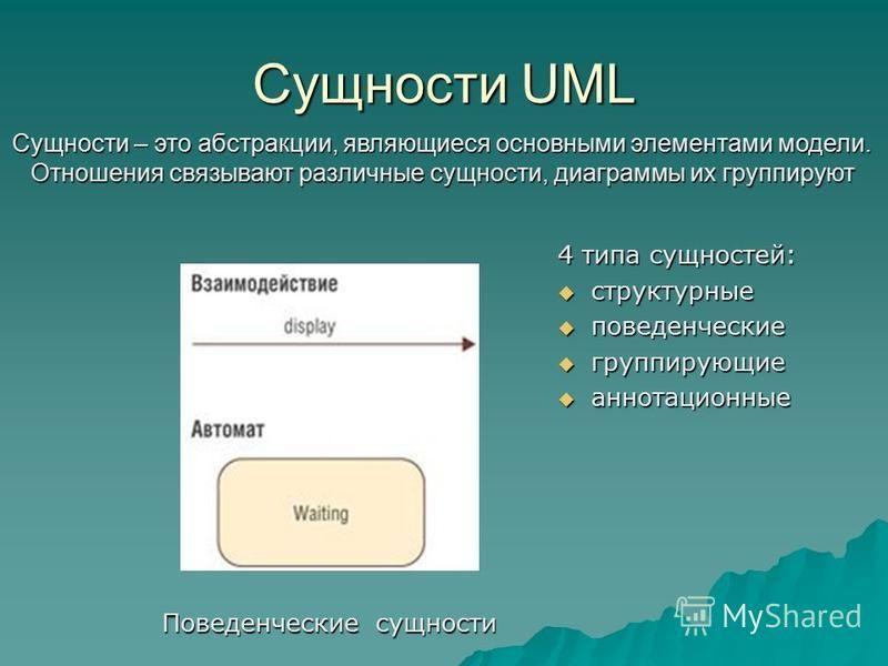 Сущности UML 4 типа сущностей: структурные структурные поведенческие поведенческие группирующие группирующие аннотационные аннотационные Сущности – это абстракции, являющиеся основными элементами модели. Отношения связывают различные сущности, диагра