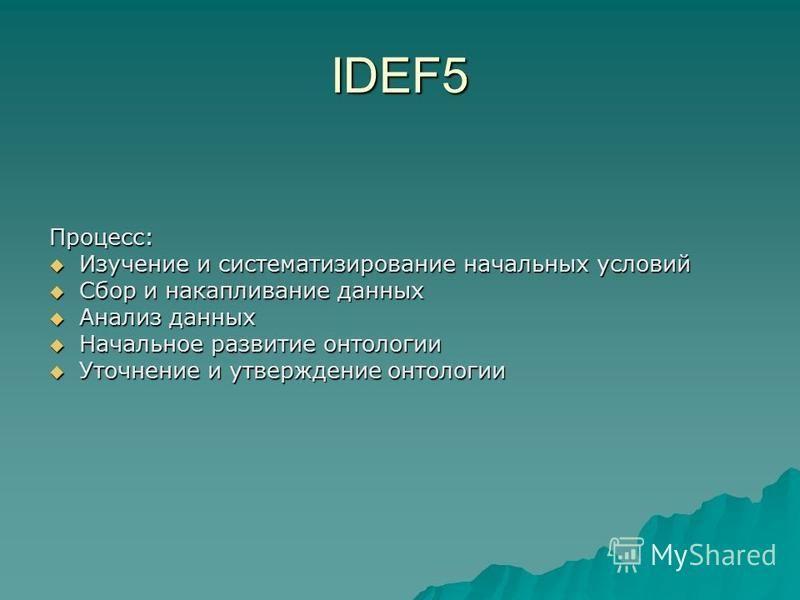 IDEF5 Процесс: Изучение и систематизирование начальных условий Изучение и систематизирование начальных условий Сбор и накапливание данных Сбор и накапливание данных Анализ данных Анализ данных Начальное развитие онтологии Начальное развитие онтологии