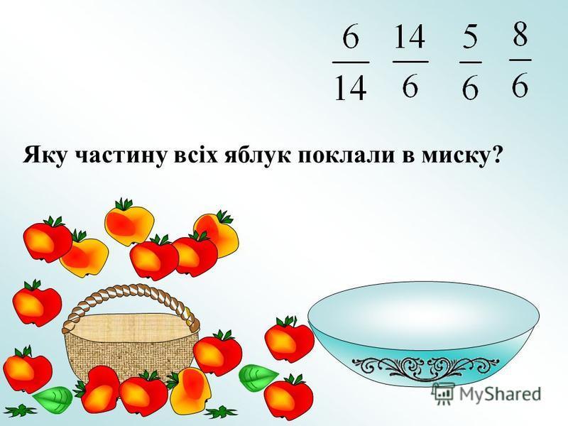 Яку частину всіх яблук поклали в миску?