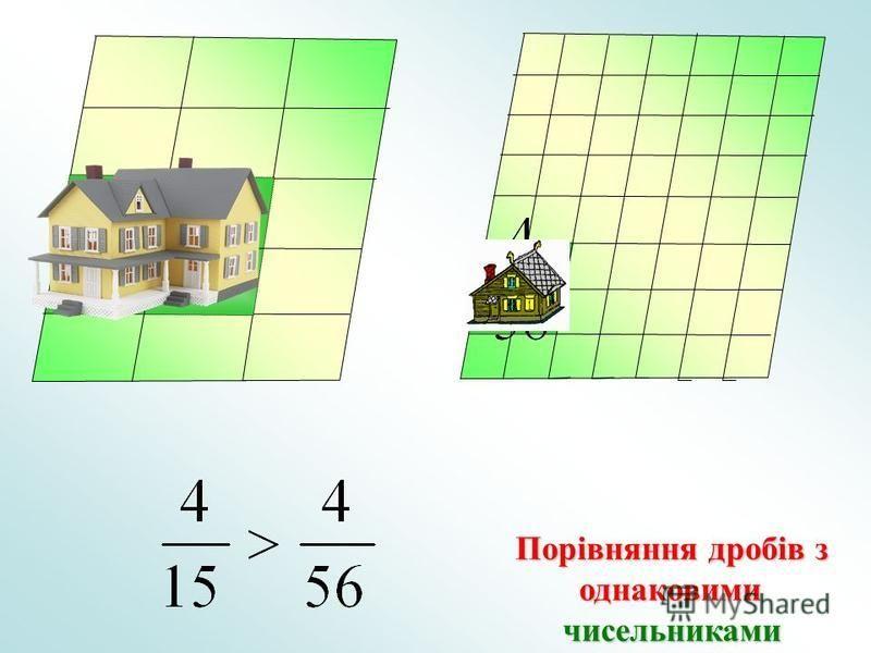 Порівняння дробів з однаковими однаковимичисельниками