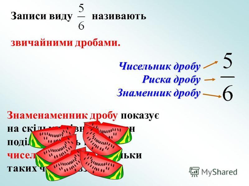 Знаменаменник дробу показує на скільки рівних частин поділили щось ціле, а чисельник дробу – скільки таких частин взяли. Записи виду називають звичайними дробами. Чисельник дробу Чисельник дробу Риска дробу Знаменник дробу