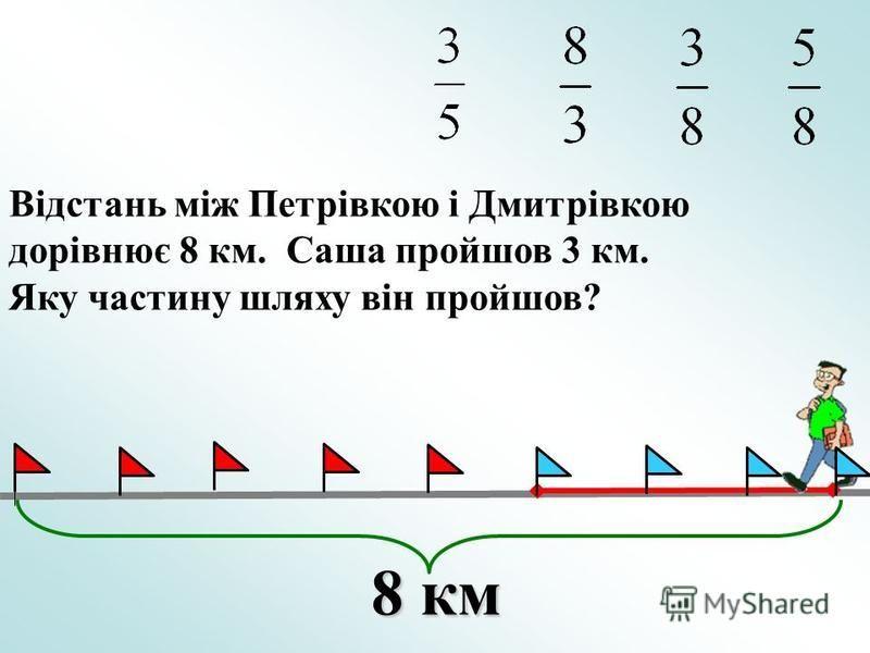 Відстань між Петрівкою і Дмитрівкою дорівнює 8 км. Саша пройшов 3 км. Яку частину шляху він пройшов? 8 км