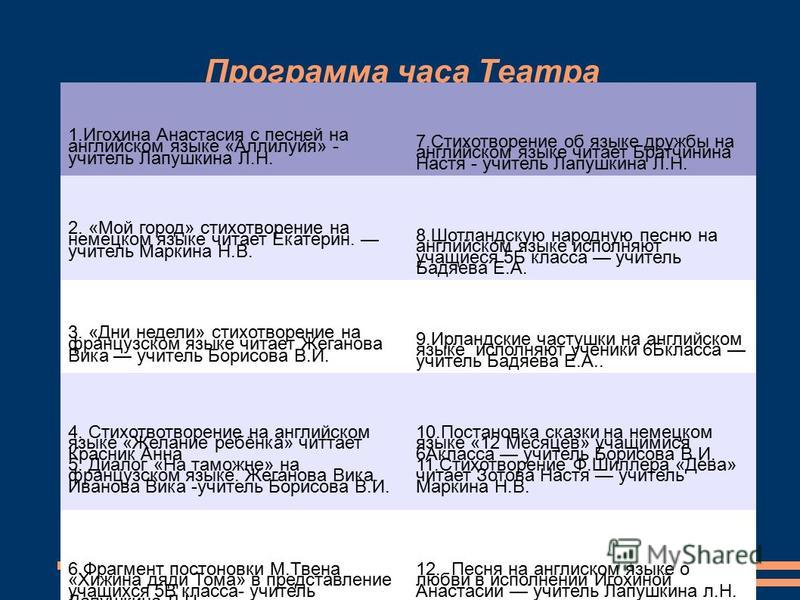 Программа часа Театра 1. Игохина Анастасия с песней на английском языке «Аллилуйя» - учитель Лапушкина Л.Н. 7. Стихотворение об языке дружбы на английском языке читает Братчинина Настя - учитель Лапушкина Л.Н. 2. «Мой город» стихотворение на немецком