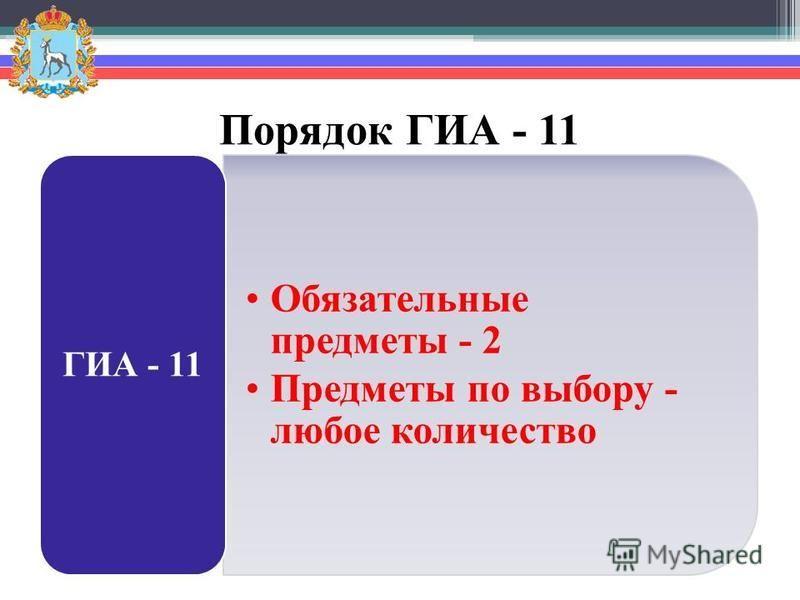 Порядок ГИА - 11 Обязательные предметы - 2 Предметы по выбору - любое количество ГИА - 11
