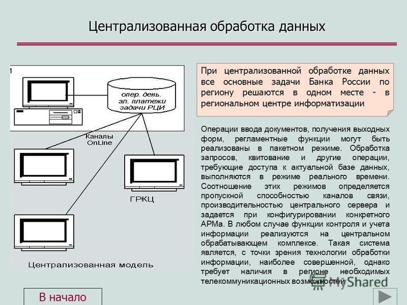 При централизованной обработке данных все основные задачи Банка России по региону решаются в одном месте - в региональном центре информатизации Централизованная обработка данных Операции ввода документов, получения выходных форм, регламентные функции