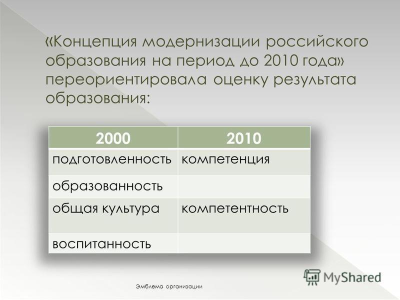 « Концепция модернизации российского образования на период до 2010 года» переориентировала оценку результата образования: Эмблема организации