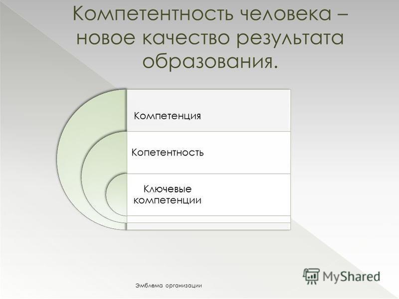 Компетенция Копетентность Ключевые компетенции Компетентность человека – новое качество результата образования. Эмблема организации