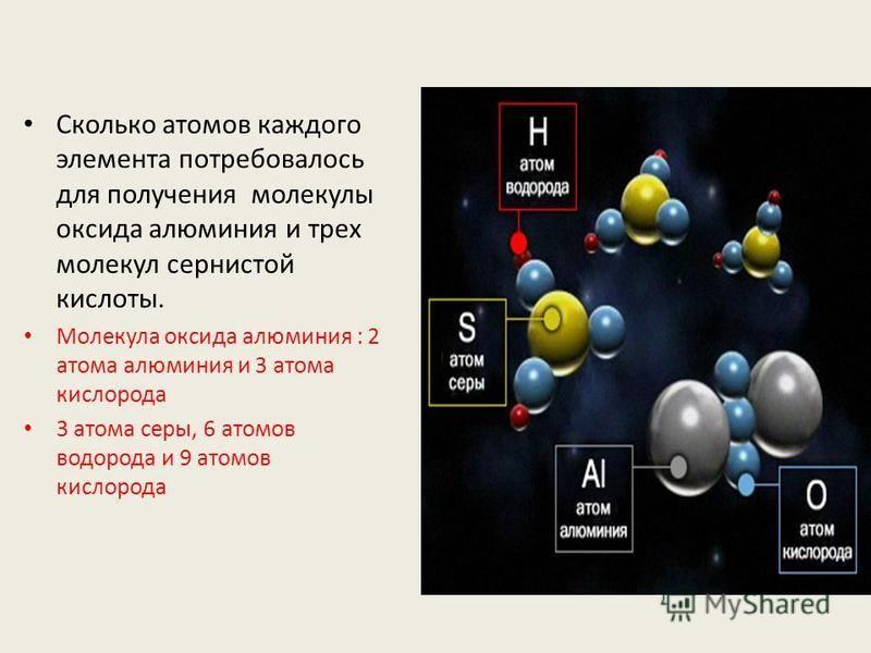 Молекула оксида алюминия : 2 атома алюминия и 3 атома кислорода 3 атома серы, 6 атомов водорода и 9 атомов кислорода