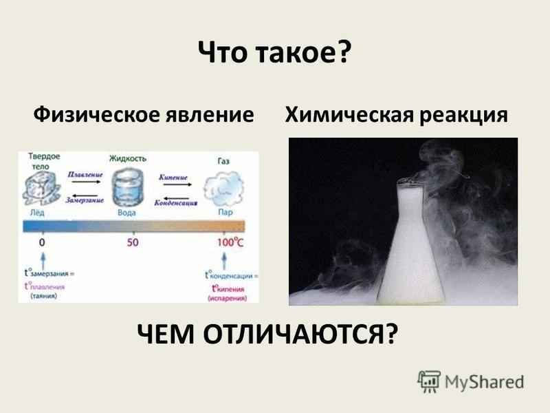 Что такое? Физическое явление Химическая реакция ЧЕМ ОТЛИЧАЮТСЯ?