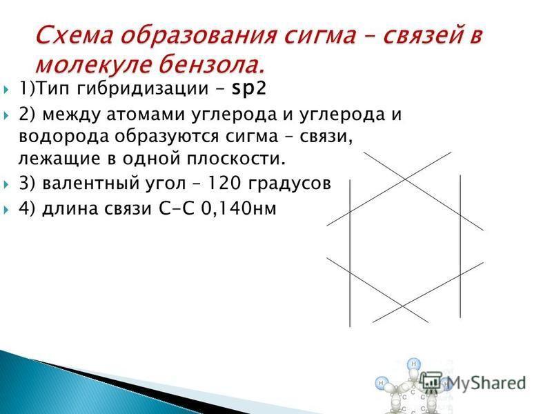 1)Тип гибридизации - sр 2 2) между атомами углерода и углерода и водорода образуются сигма – связи, лежащие в одной плоскости. 3) валентный угол – 120 градусов 4) длина связи С-С 0,140 нм