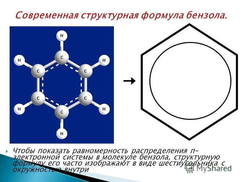 Чтобы показать равномерность распределения п– электронной системы в молекуле бензола, структурную формулу его часто изображают в виде шестиугольника с окружностью внутри