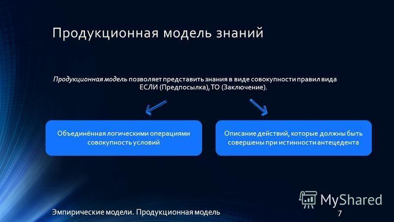 Продукционная модель знаний 7Эмпирические модели. Продукционная модель Продукционная модель позволяет представить знания в виде совокупности правил вида ЕСЛИ (Предпосылка), ТО (Заключение). Объединённая логическими операциями совокупность условий Опи