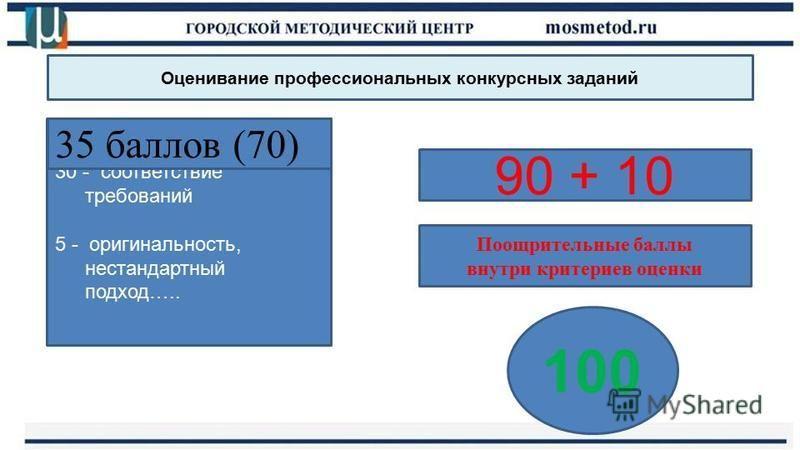 Оценивание профессиональных конкурсных заданий 30 - соответствие требований 5 - оригинальность, нестандартный подход….. 90 + 10 35 баллов (70) Поощрительные баллы внутри критериев оценки 100