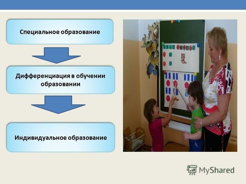 Специальное образование Дифференциация в обучении образовании Индивидуальное образование