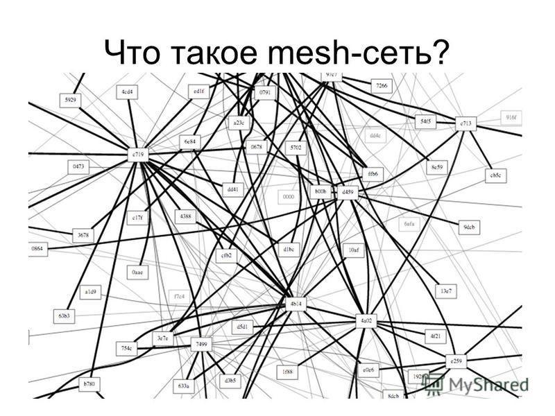 Что такое mesh-сеть?