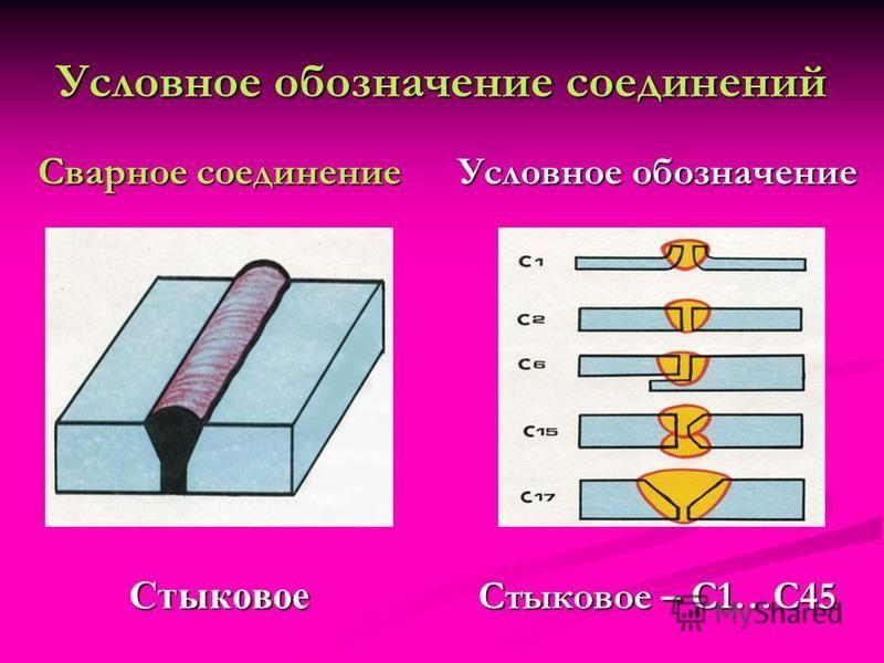 Условное обозначение соединений Сварное соединение Стыковое Условное обозначение Стыковое – С1…С45