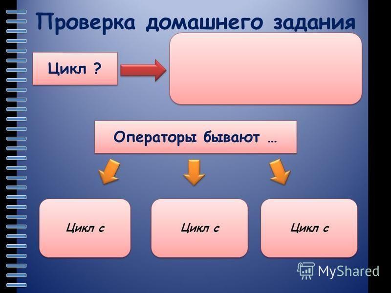 Пункт плана Проверка домашнего задания Цикл ? Операторы бывают … Цикл с