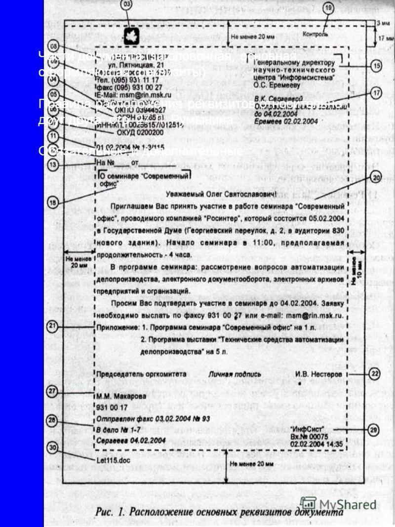 Части документа (заголовочная, основная, оформляющая (реквизиты) Правила расположения реквизитов относительно друг друга стр. 27 Л. Румынина Обязательные и дополнительные