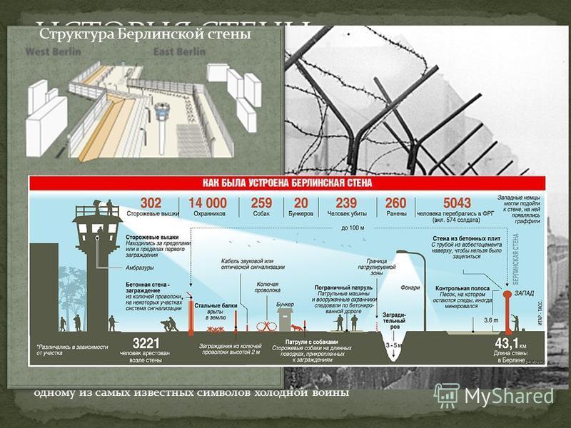 Берлинская стена была возведена 13 августа 1961 года по рекомендации совещания секретарей коммунистических и рабочих партий стран Варшавского договора (35 августа 1961 года) и на основании решения Народной палаты ГДР от 11 августа 1961 года. За время