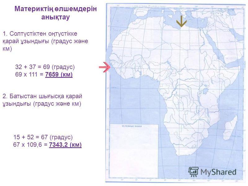 Материктің өлшемдерін анықтау 1. Солтүстіктен оңтүстікке қарай ұзындығы (градус және км) 32 + 37 = 69 (градус) 69 х 111 = 7659 (км) 2. Батыстан шығысқа қарай ұзындығы (градус және км) 15 + 52 = 67 (градус) 67 х 109,6 = 7343,2 (км)