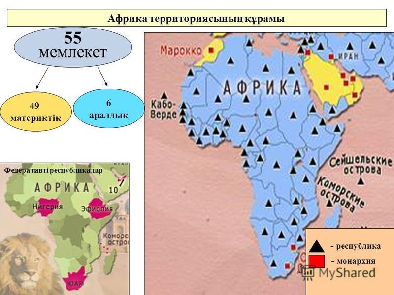 - республика - монархия Федеративті республикалар 55 мемлекет 49 материктік 6 аралдық Африка территориясының құрамы