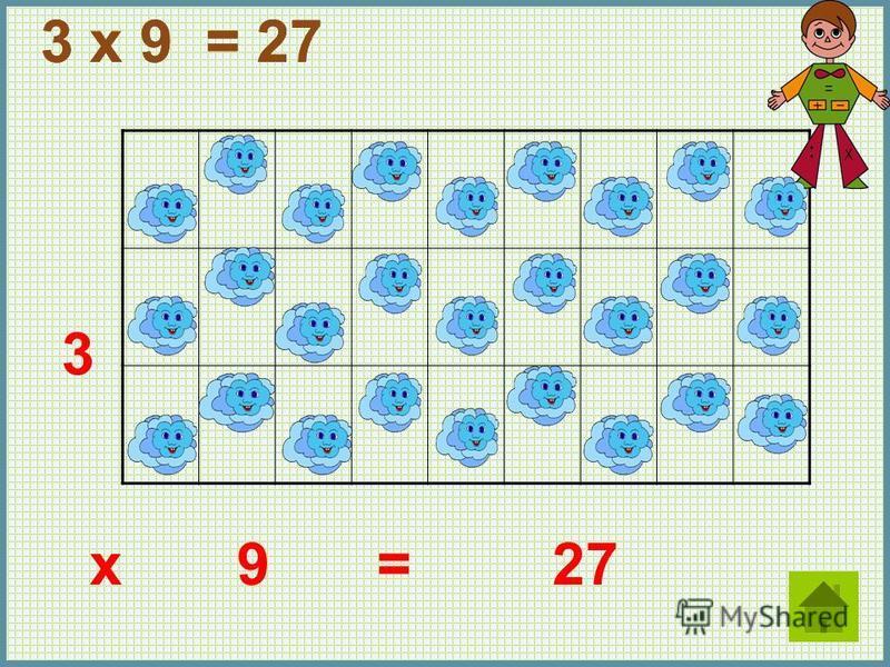 3 x 9 = 27 3 x9=27 3 x 9 = 27