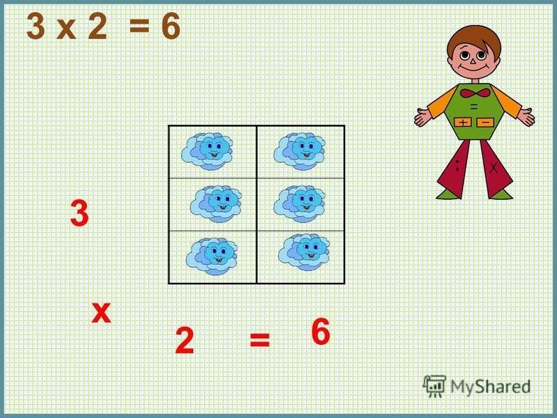 3 x 2 = 6 3 x 2= 6