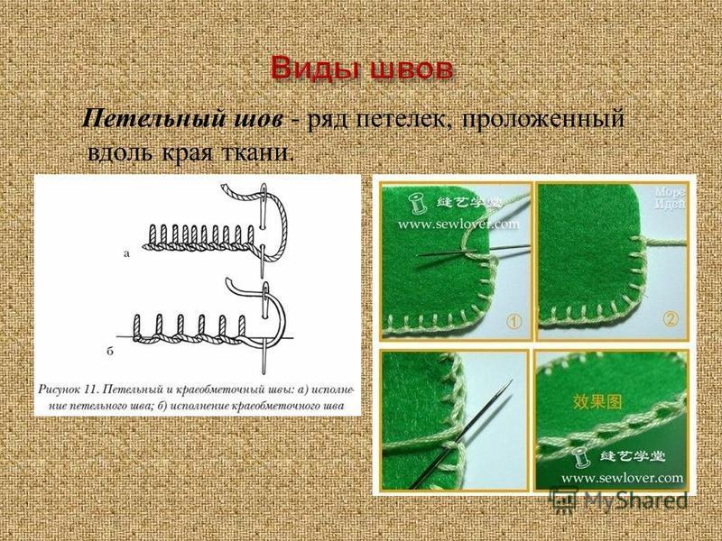 Петельный шов - ряд петелек, проложенный вдоль края ткани.