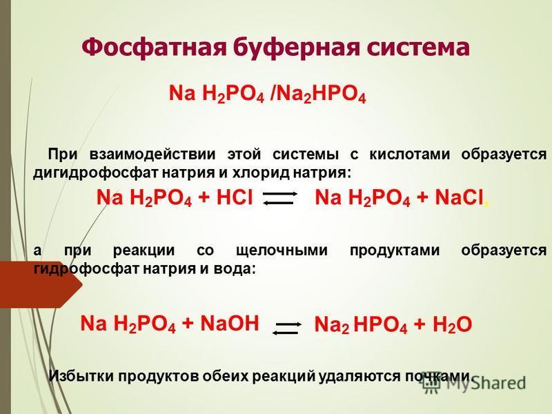 Фосфатная буферная система Na H 2 PO 4 /Na 2 HPO 4 При взаимодействии этой системы с кислотами образуется дигидрофосфат натрия и хлорид натрия: Na H 2 PO 4 + HClNa H 2 PO 4 + NaCl, Избытки продуктов обеих реакций удаляются почками. а при реакции со щ