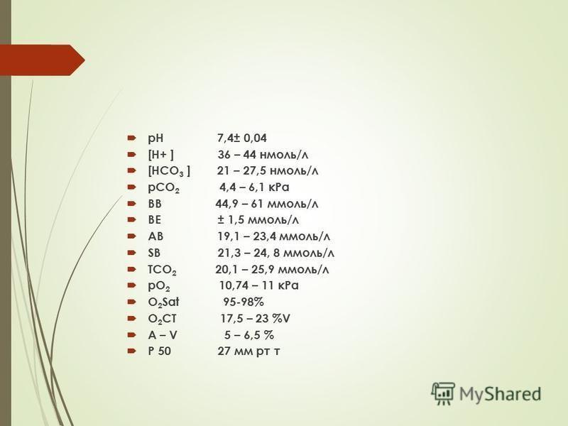 рН 7,4± 0,04 [Н+ ] 36 – 44 нмоль/л [НСО 3 ] 21 – 27,5 нмоль/л рСО 2 4,4 – 6,1 к Ра ВВ 44,9 – 61 ммоль/л ВЕ ± 1,5 ммоль/л АВ 19,1 – 23,4 ммоль/л SB 21,3 – 24, 8 ммоль/л ТСО 2 20,1 – 25,9 ммоль/л рО 2 10,74 – 11 к Ра О 2 Sat 95-98% О 2 СТ 17,5 – 23 %V