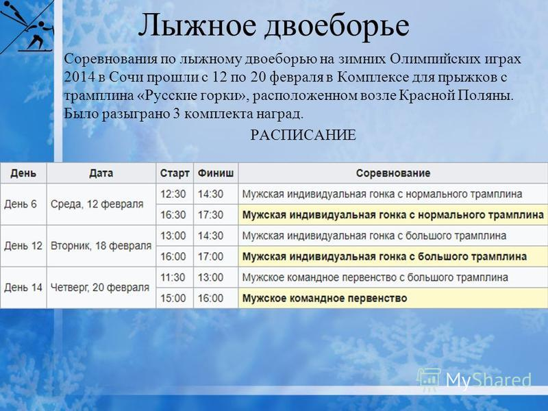 Лыжное двоеборье Соревнования по лыжному двоеборью на зимних Олимпийских играх 2014 в Сочи прошли с 12 по 20 февраля в Комплексе для прыжков с трамплина «Русские горки», расположенном возле Красной Поляны. Было разыграно 3 комплекта наград. РАСПИСАНИ
