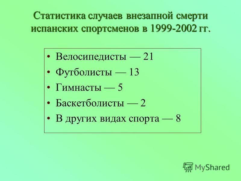 Статистика случаев внезапной смерти испанских спортсменов в 1999-2002 гг. Велосипедисты 21 Футболисты 13 Гимнасты 5 Баскетболисты 2 В других видах спорта 8