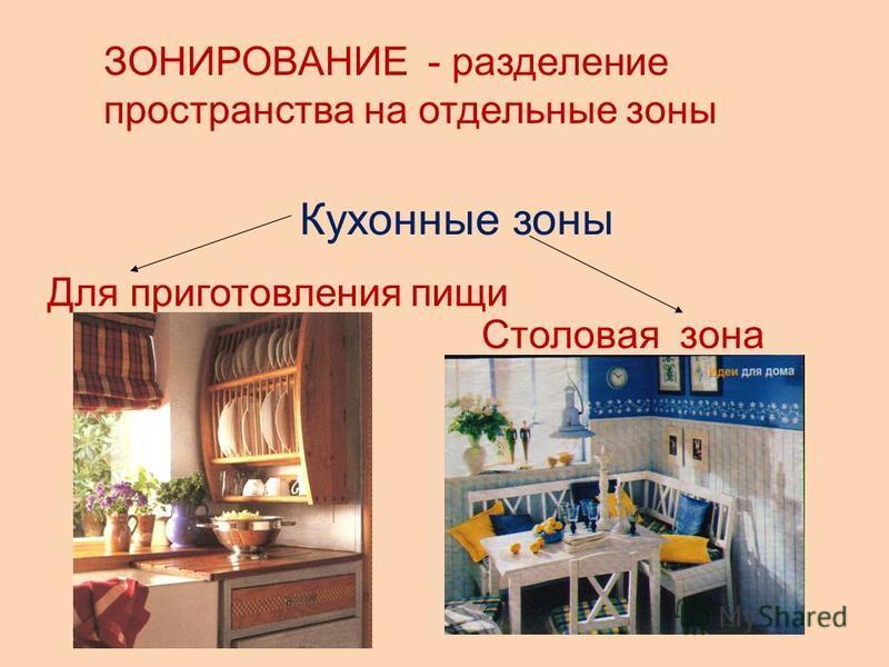 ЗОНИРОВАНИЕ - разделение пространства на отдельные зоны Кухонные зоны Для приготовления пищи Столовая зона