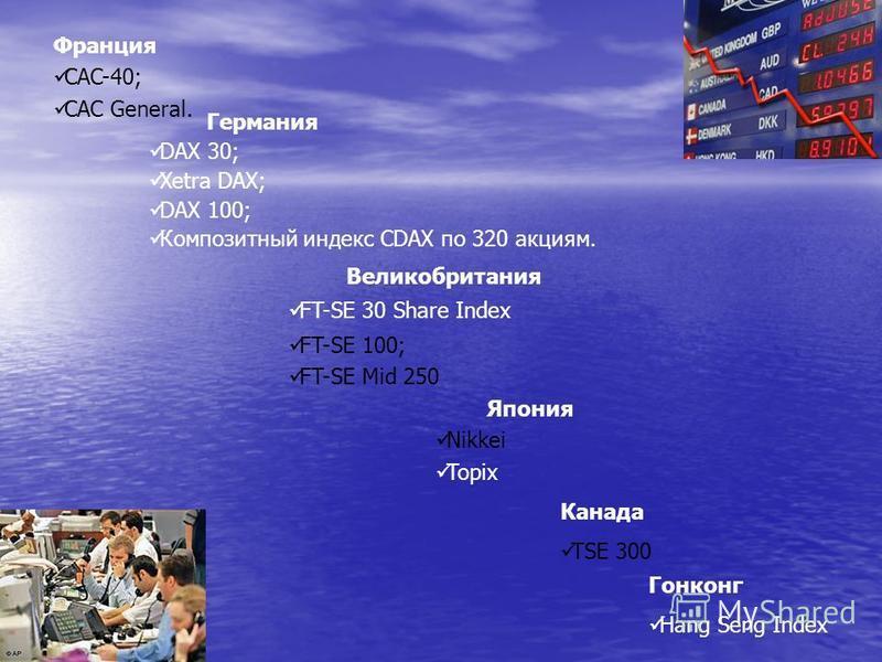 Франция CAC-40; CAC General. Германия DAX 30; Xetra DAX; DAX 100; Композитный индекс CDAX по 320 акциям. Великобритания FT-SE 30 Share Index FT-SE 100; FT-SE Mid 250 Япония Nikkei Topix Канада TSE 300 Гонконг Hang Seng Index