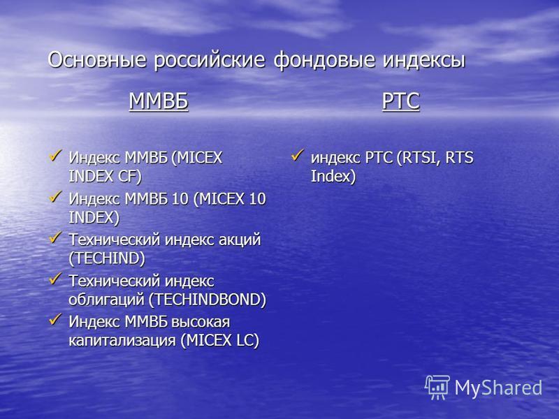 Основные российские фондовые индексы ММВБ Индекс ММВБ (MICEX INDEX CF) Индекс ММВБ (MICEX INDEX CF) Индекс ММВБ 10 (MICEX 10 INDEX) Индекс ММВБ 10 (MICEX 10 INDEX) Технический индекс акций (TECHIND) Технический индекс акций (TECHIND) Технический инде